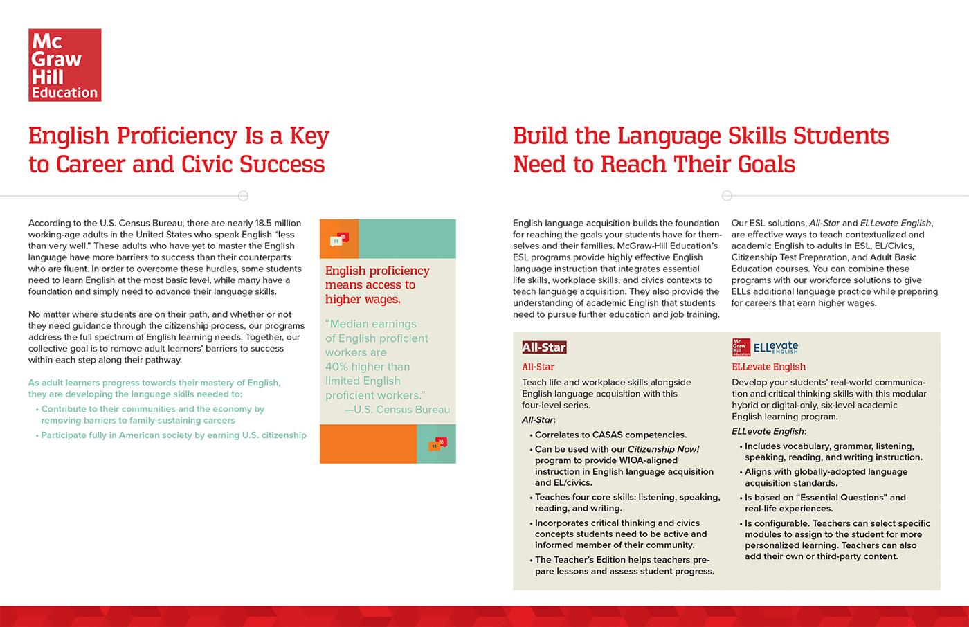 Mcgraw hill education esl programs ebook on behance mcgraw hill education english as a second language ebook fandeluxe Images