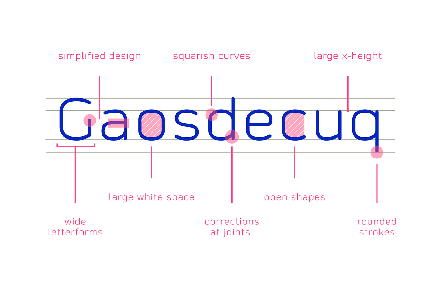 minimal clean sans typface font modern tech refined legible rounded