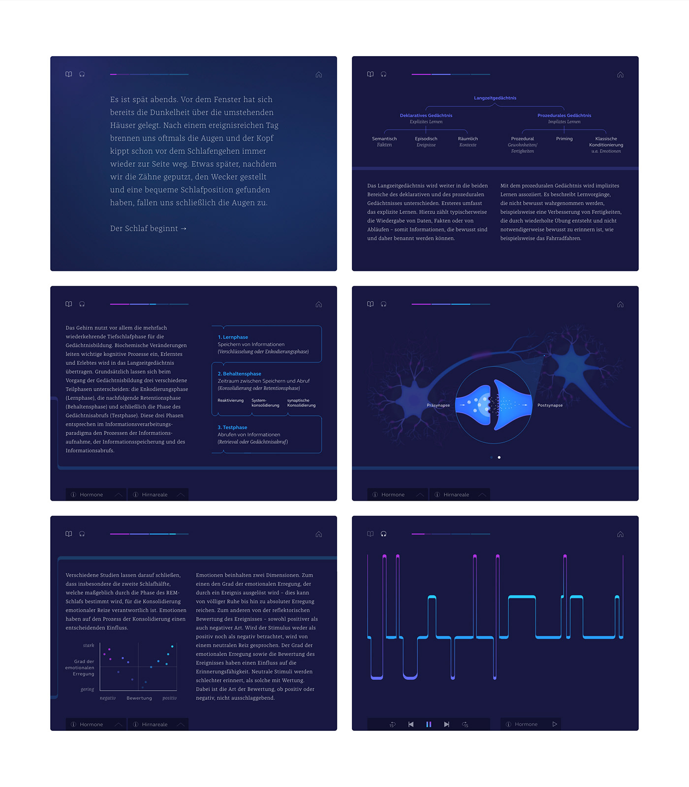 audioguide Cognition journalism   memory formation microsite narration processes sleep