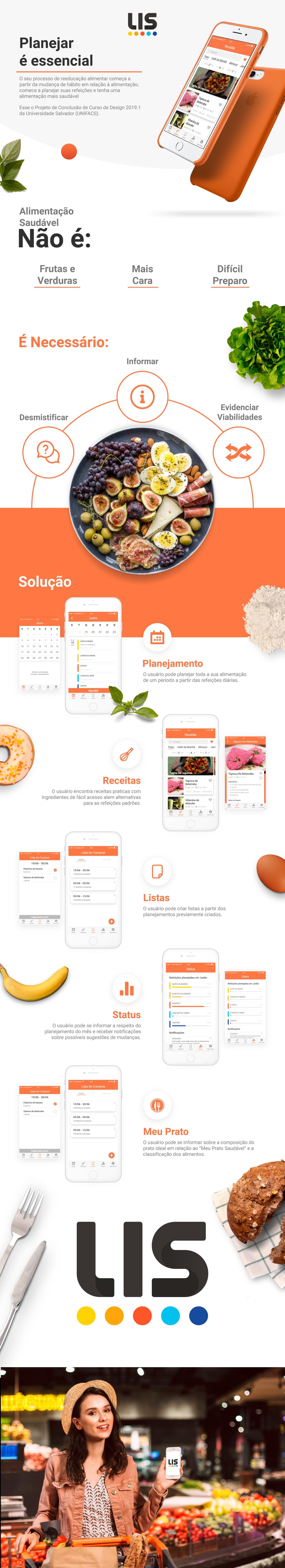 food app,mobile,Food ,app,UI,ux,concept,healthy,alimentação,saúde