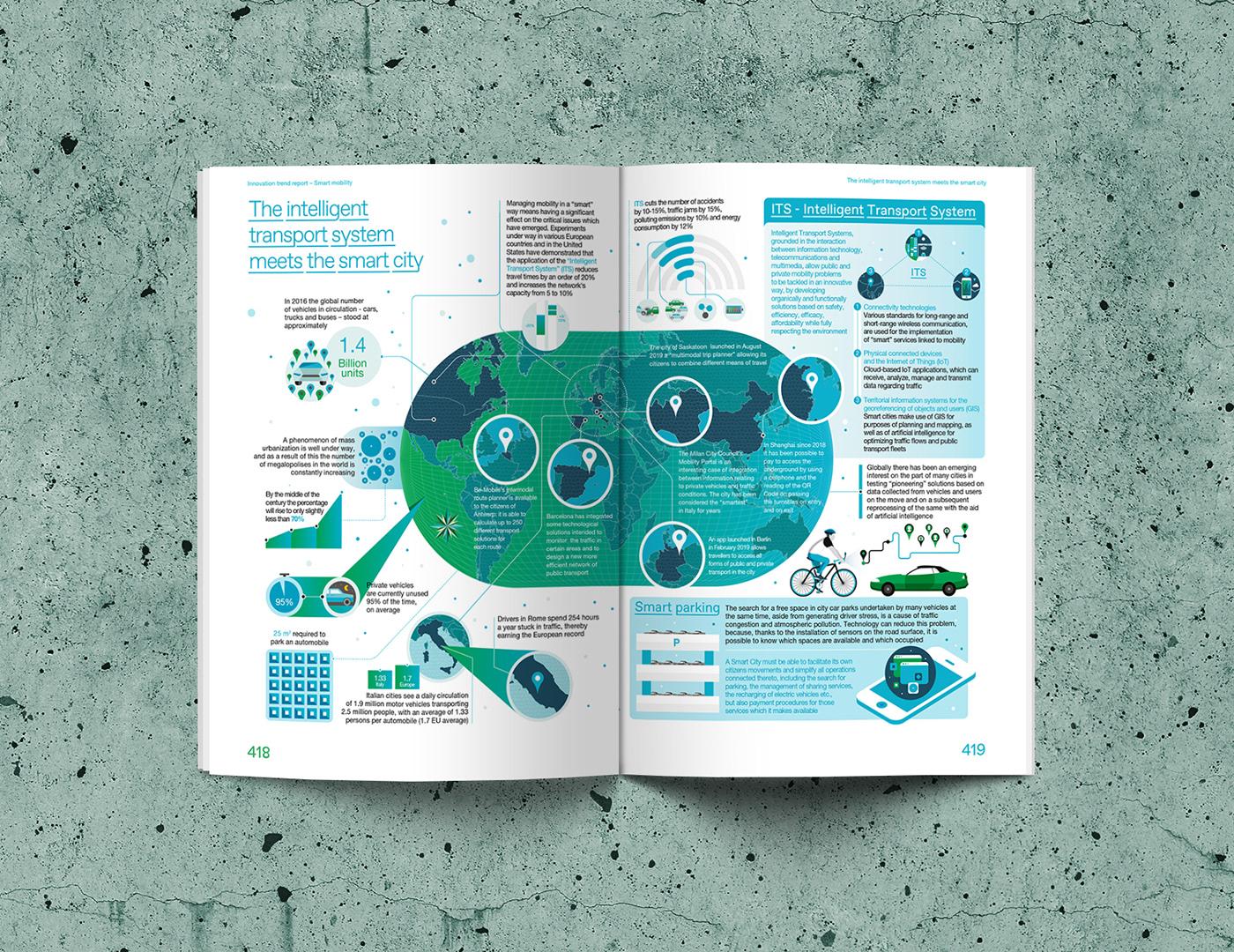 art art direction  Bank business Data data visualization design infographic report trend