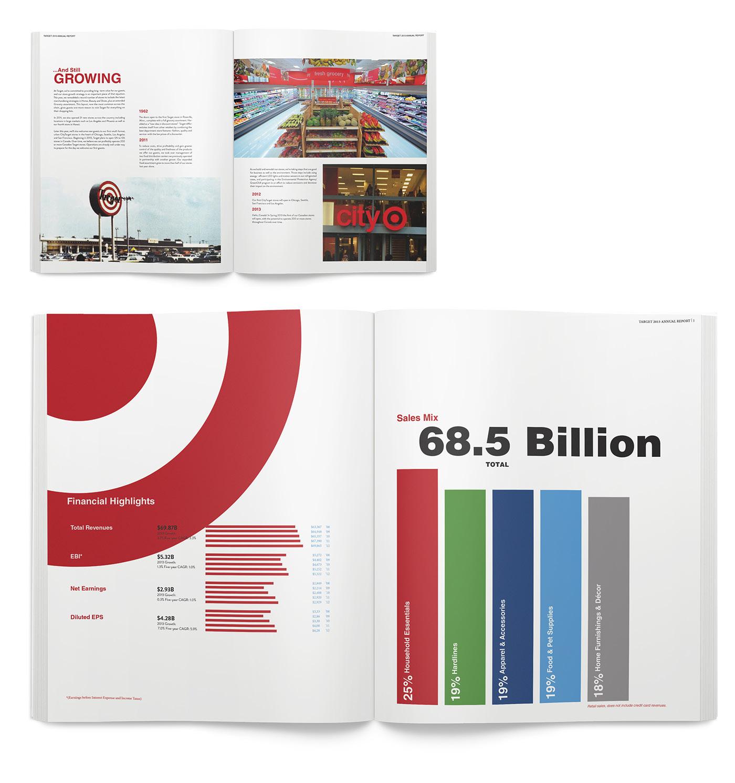 target annual report