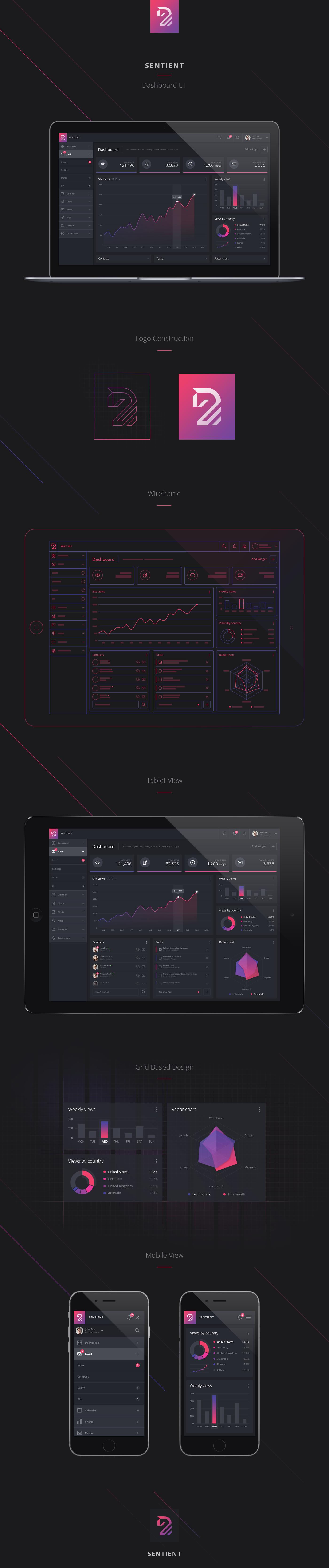 admin dashboard ui design UI ux app iPad Interface Web cape town