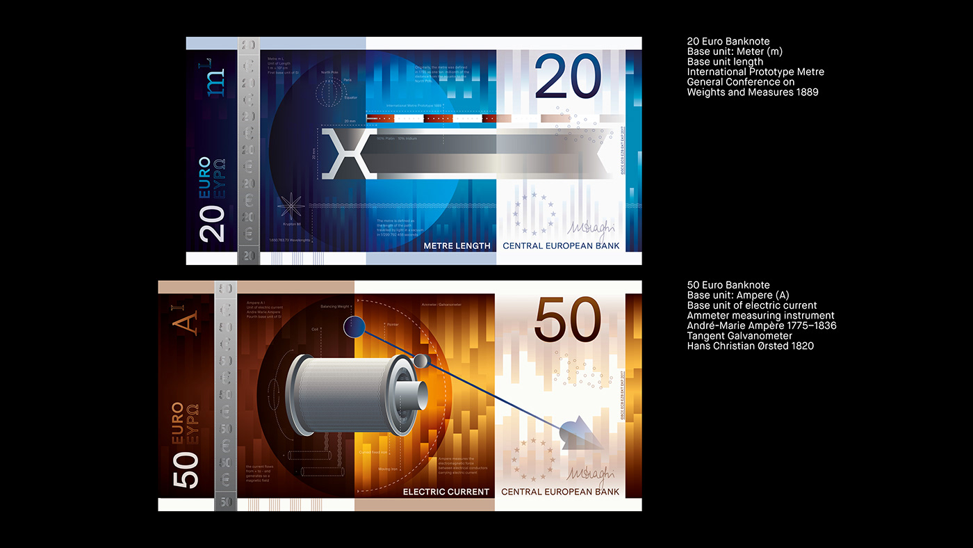 money euro currency graphic design  typography   science metric system measurement Visual Effects  base units