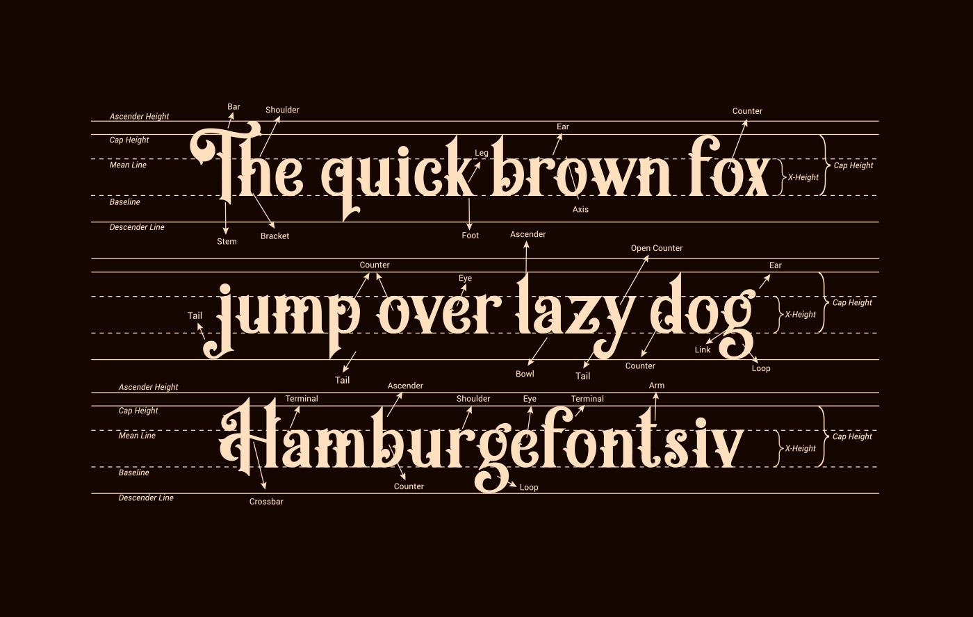 font Typeface branding  typography   logo Logotype Free font vintage museum yogyakarta