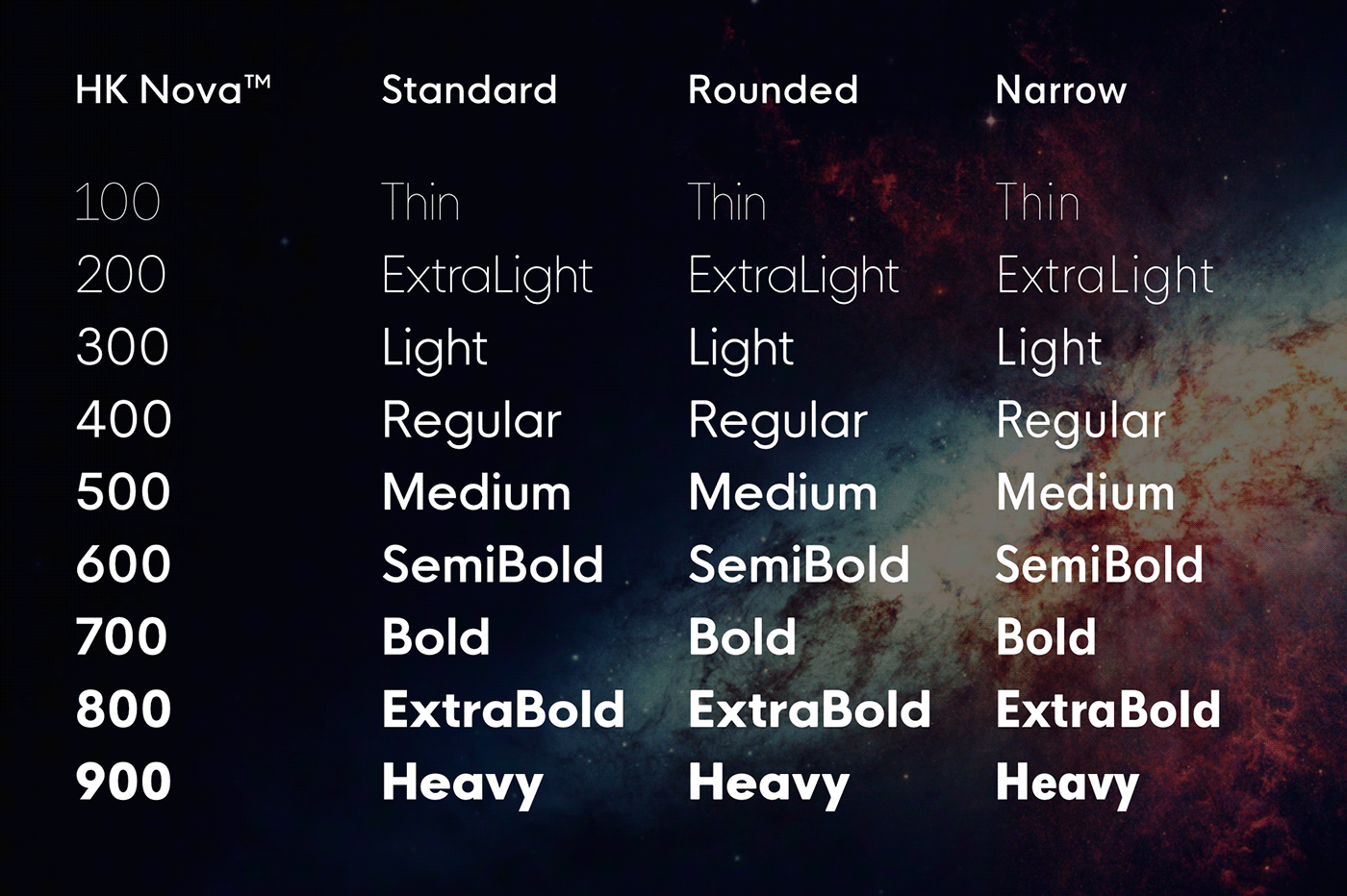 hk nova hdcfonts hanken design fonts Typeface free gratis libre
