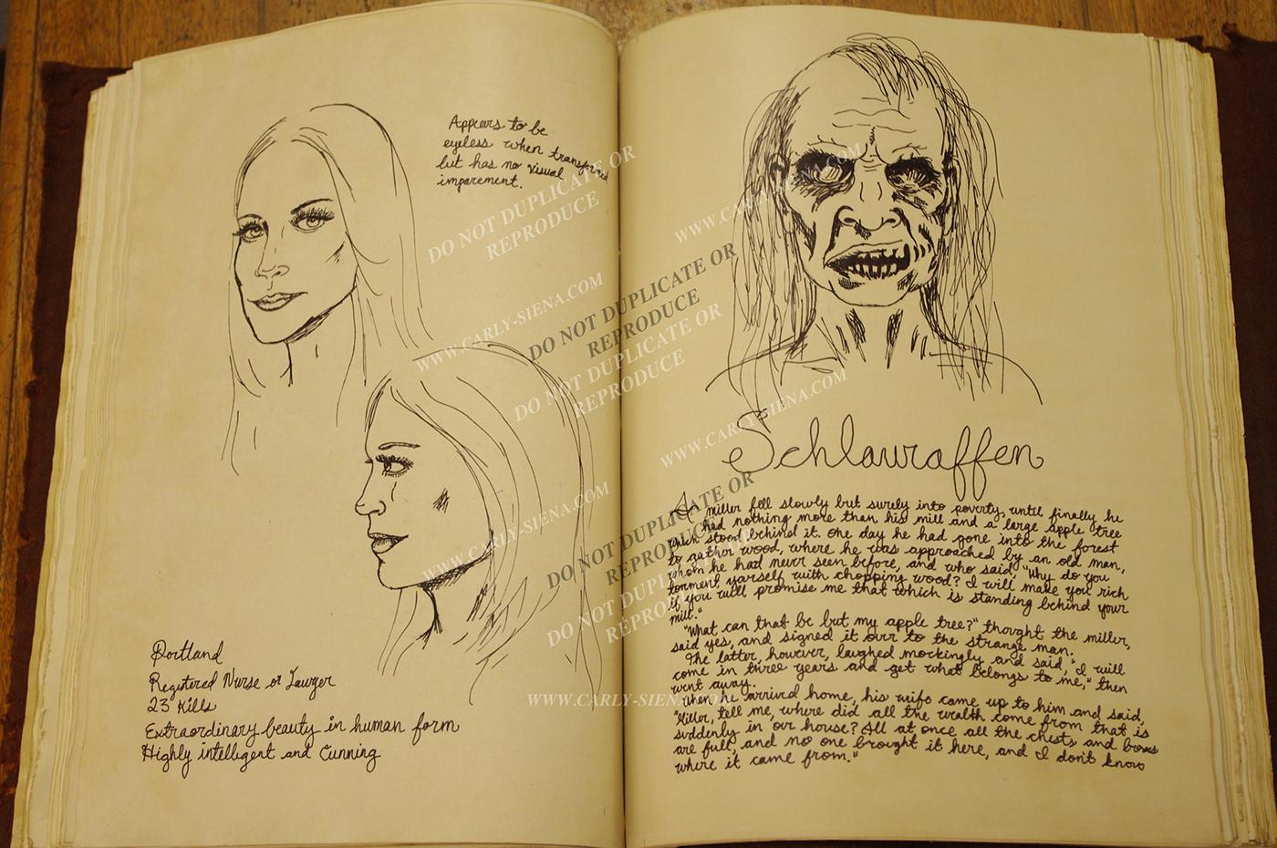 Картинки из книги по гриму