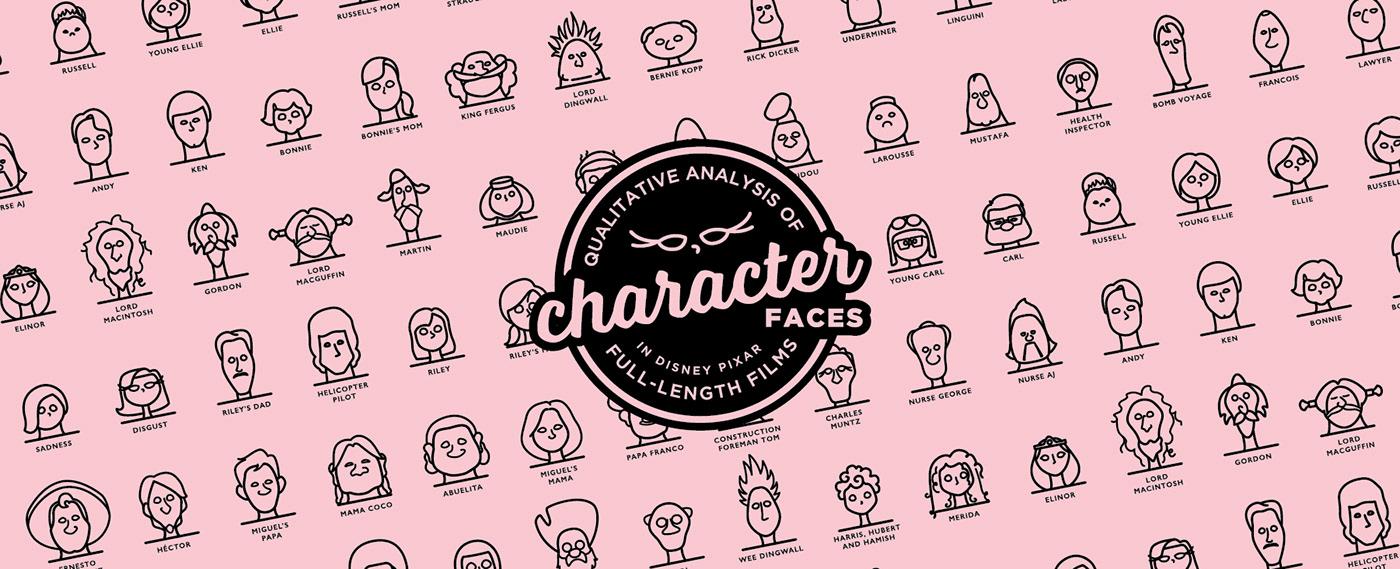 Disney Pixar Male Vs Female Characters On Behance