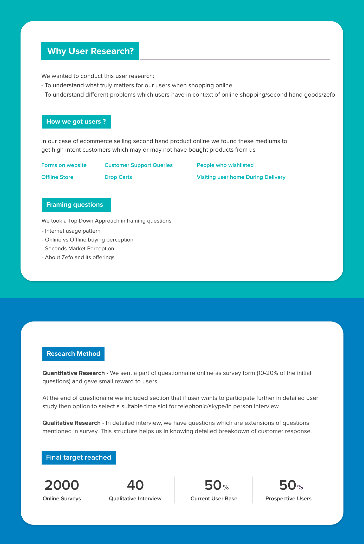 UI/UX User research design process process Website Ecommerce ux Case Study research