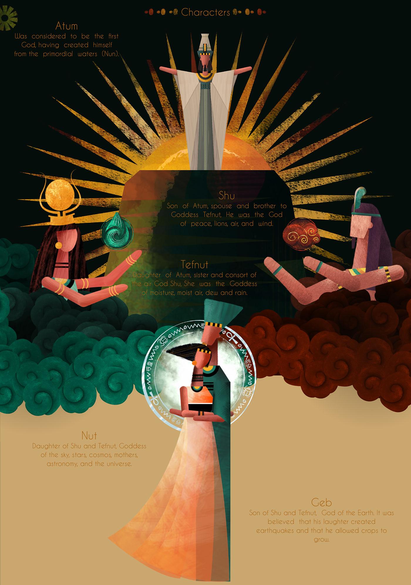 ancient egypt animation  cutout egypt gods history Illustation motion graphics  Pharaohs short movie