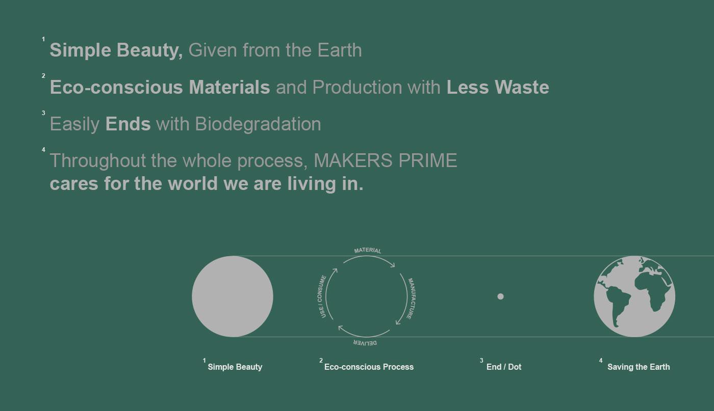 brand identity branding  design eco Fashion  graphic logo Lookbook Packaging