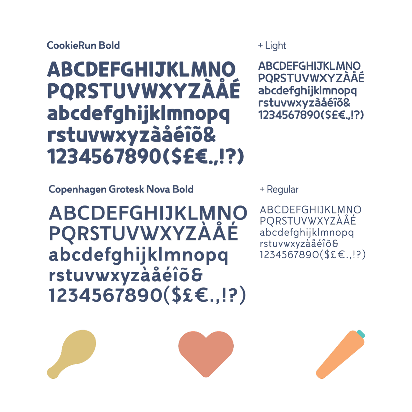 A brief presentations of the fonts and icons used in the project. Fonts are CookieRun and Copenhagen