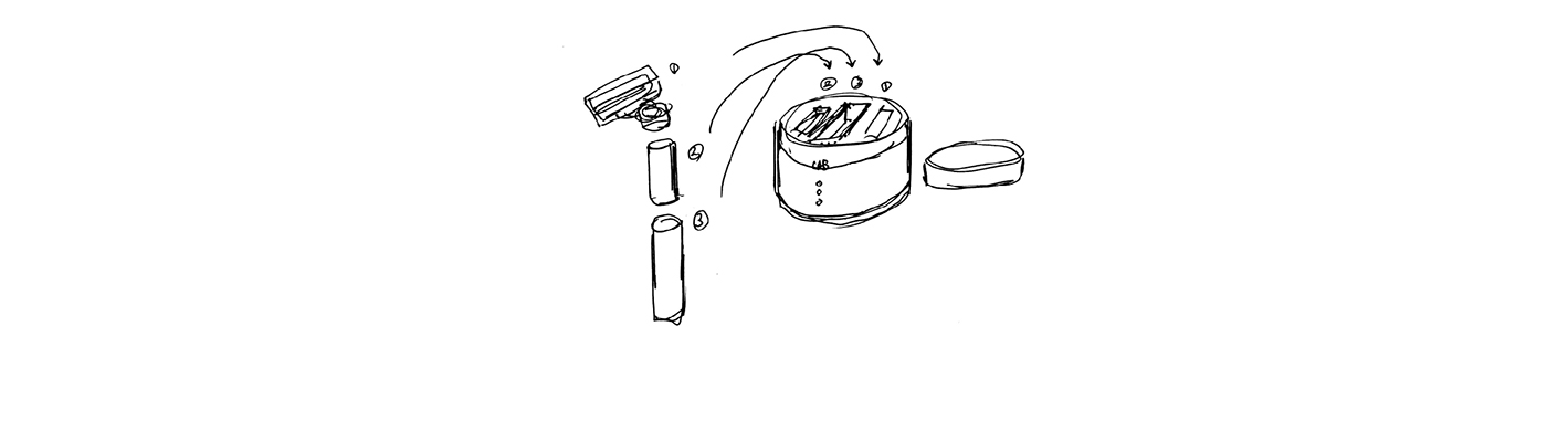 Razor lab series case Sterilize