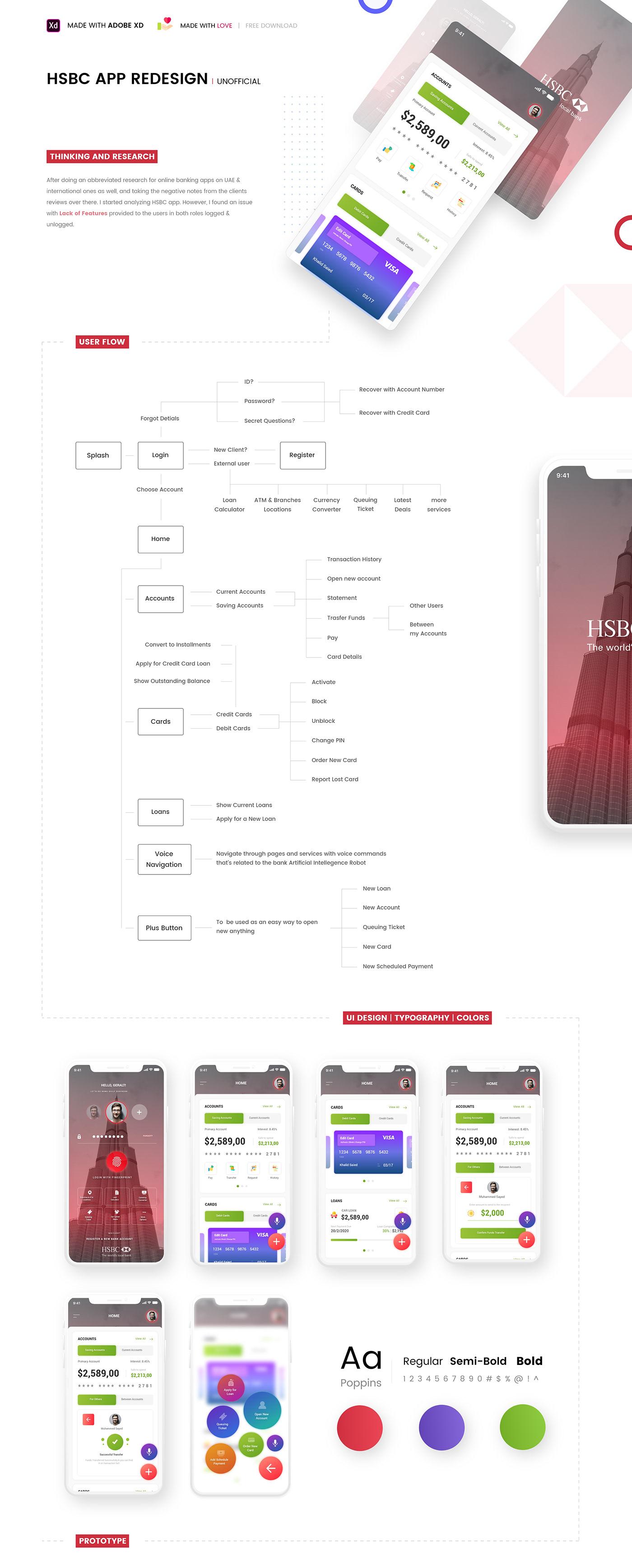 Adobe XD BANK UI Free download free adobe xd design free ui design HSBC App HSBC APP UI