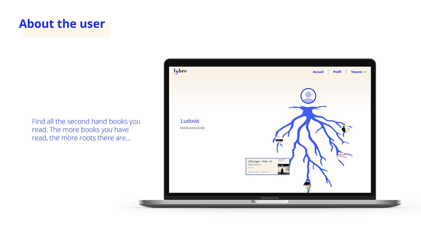 ILLUSTRATION  handmade book Digital Drawing app UI ux graphic design  poetic