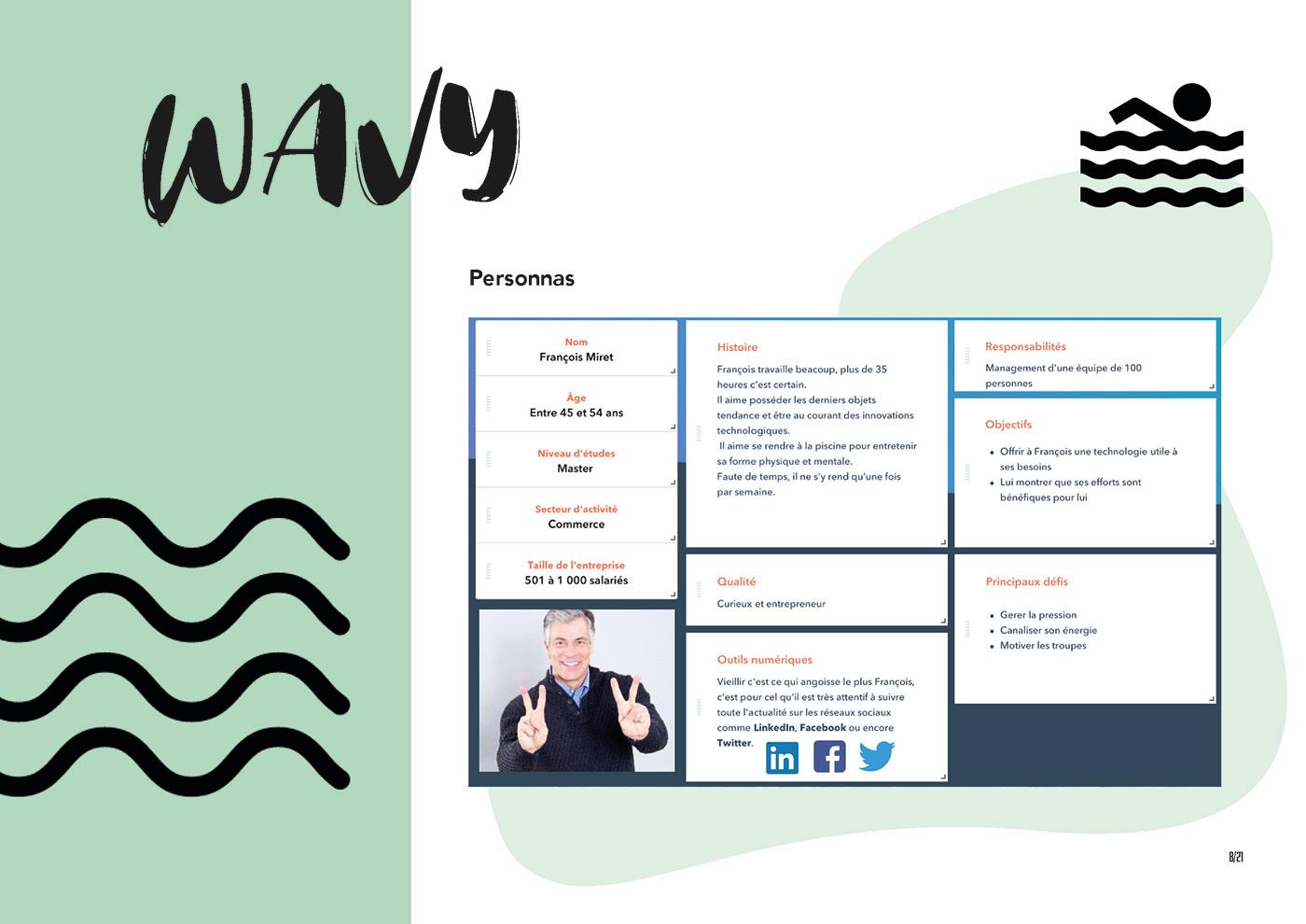 design identité visuelle prototype UI ux