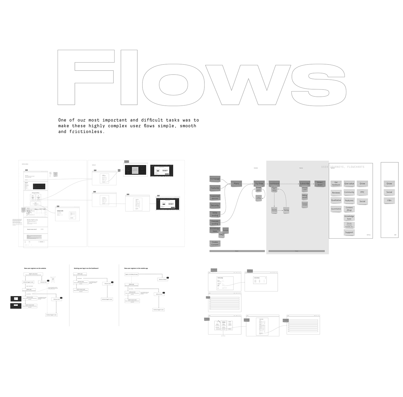dashboard android app journey product SAAS flow system remote
