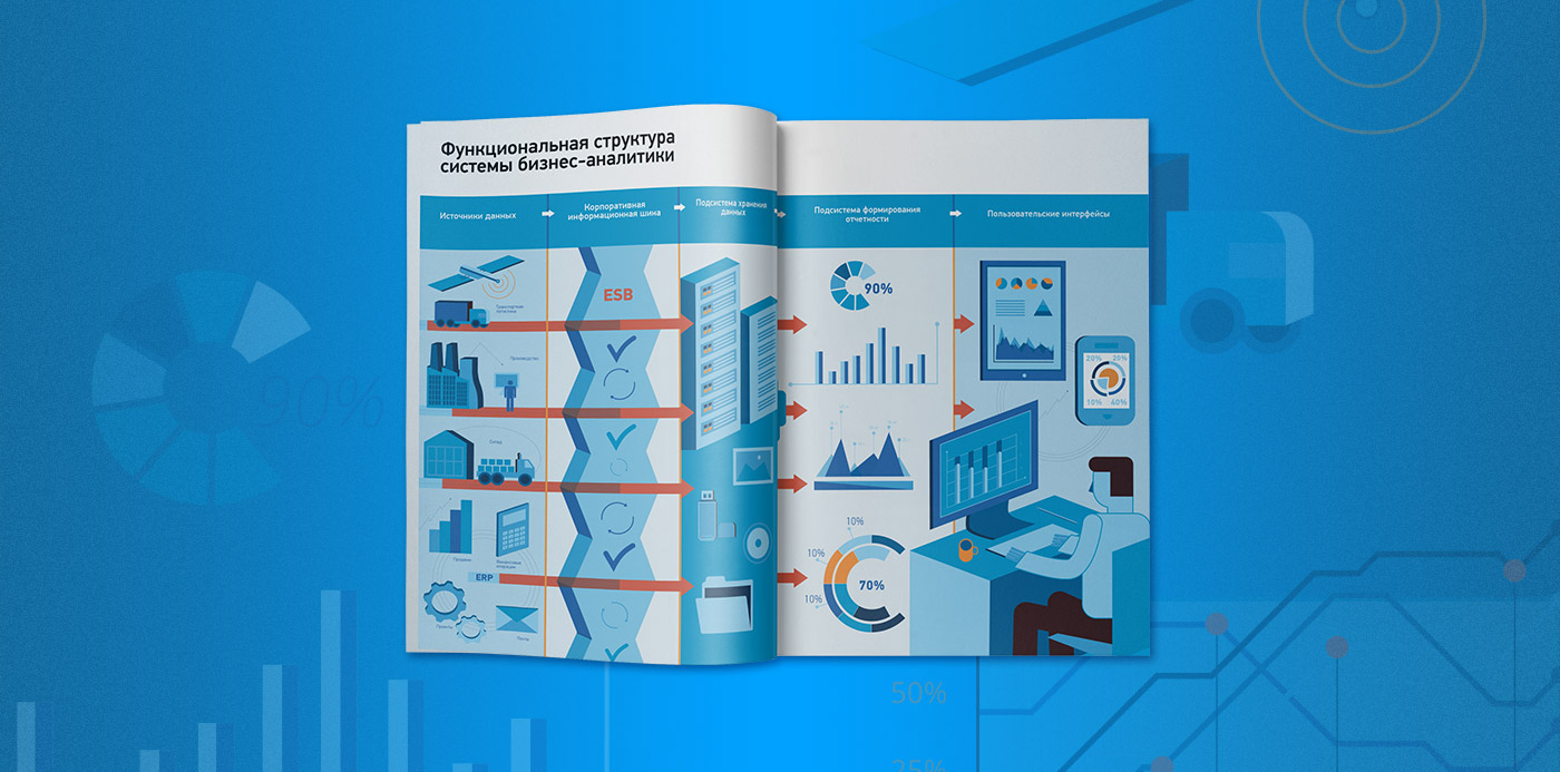 Booklet brochure business IT Promotion infographics