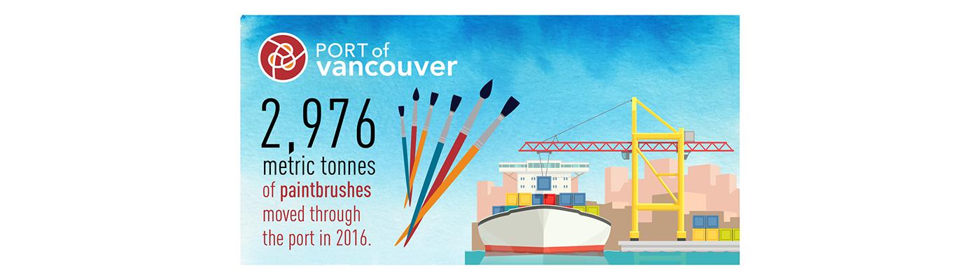 facebook twitter social media infographic celebration of lights back to school stats