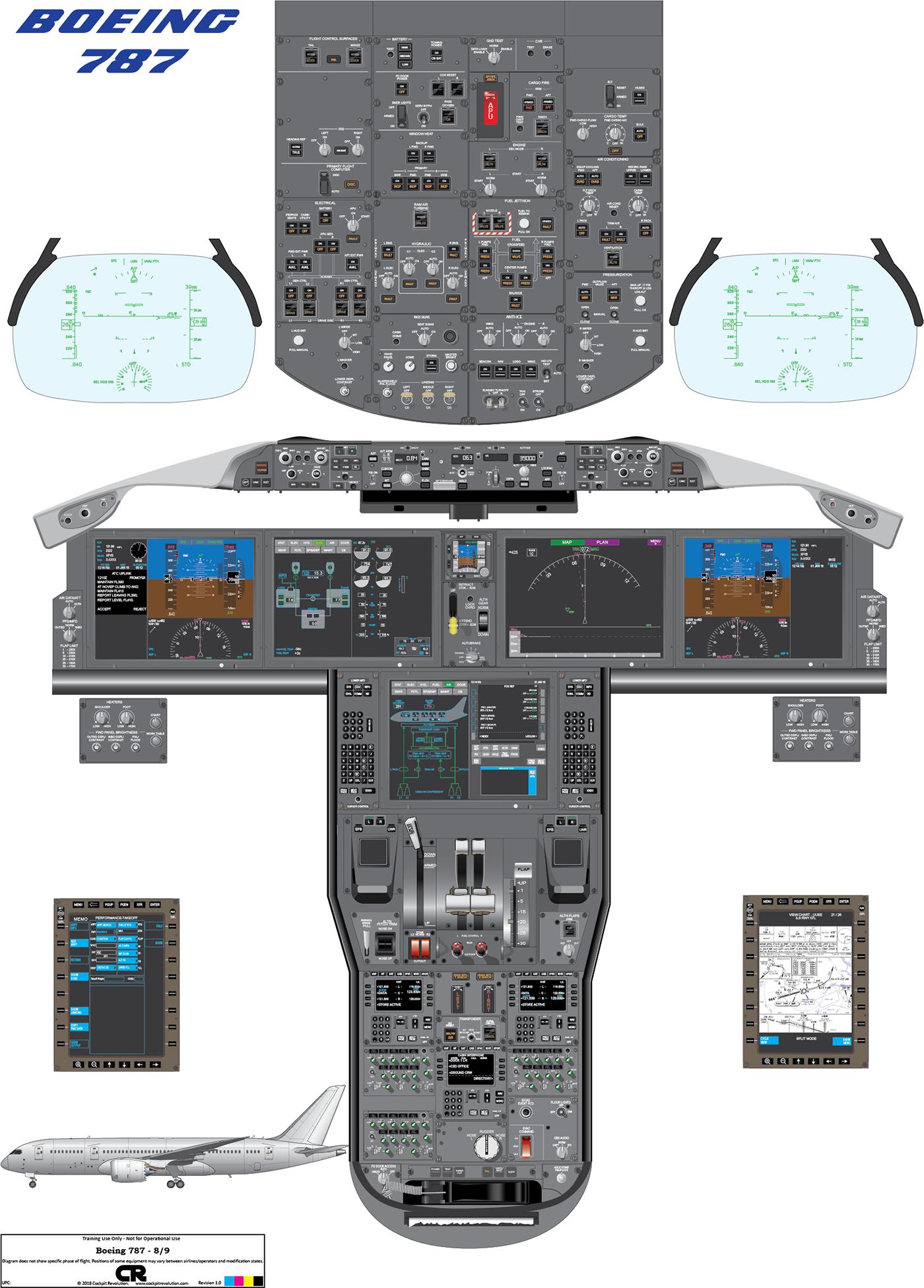 Aircraft Flight manual bombardier q400