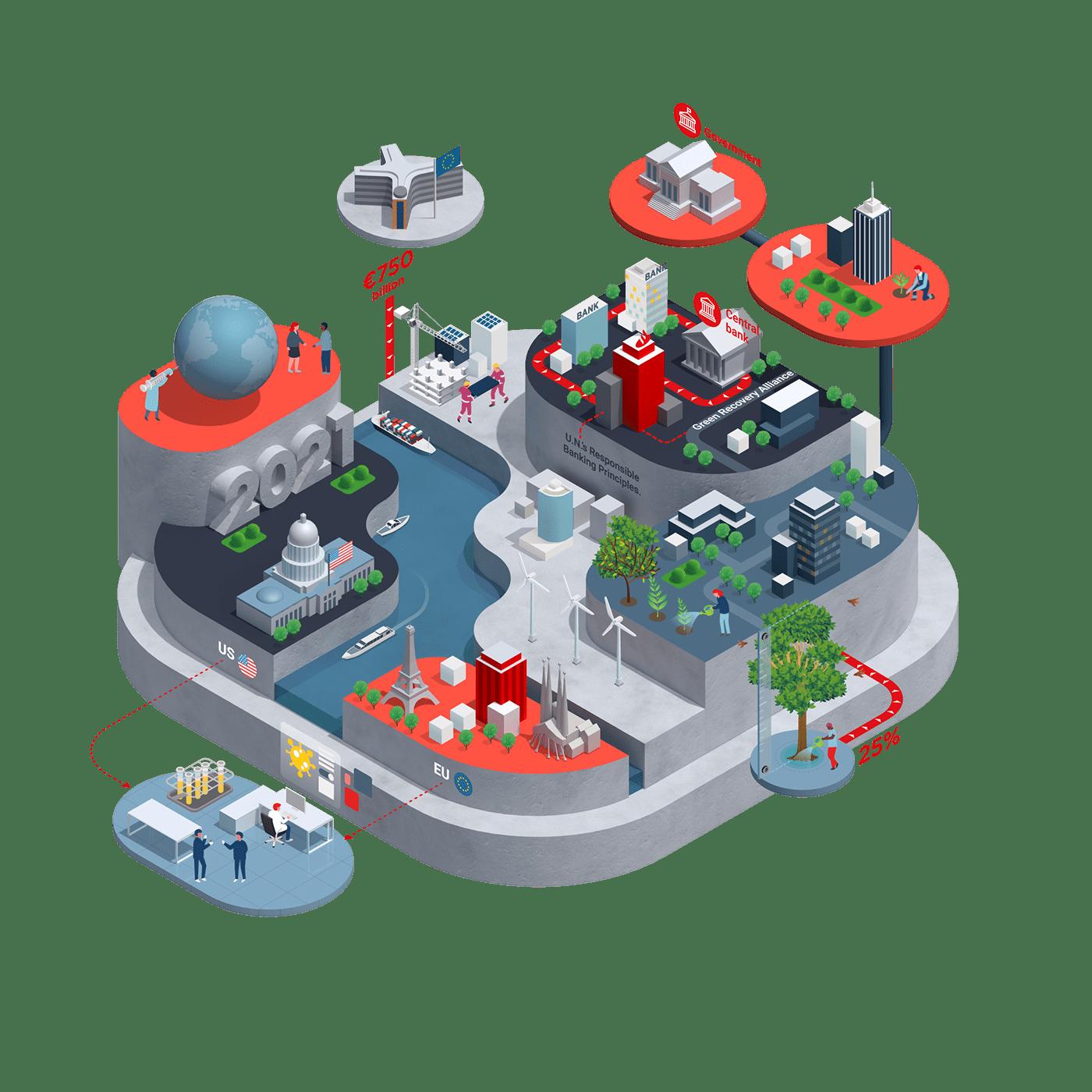 city COVid future infographic Isometric world
