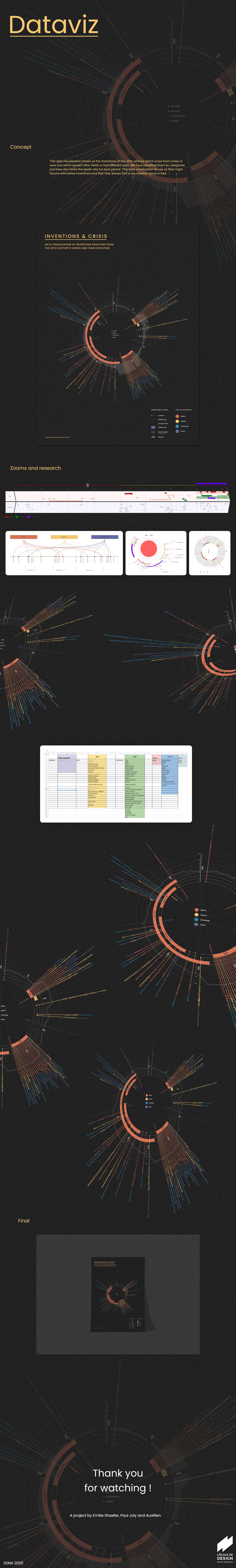 #art #Creative #data #datavisualisation #dataviz #Design #designer #graphism #infografic #interaction