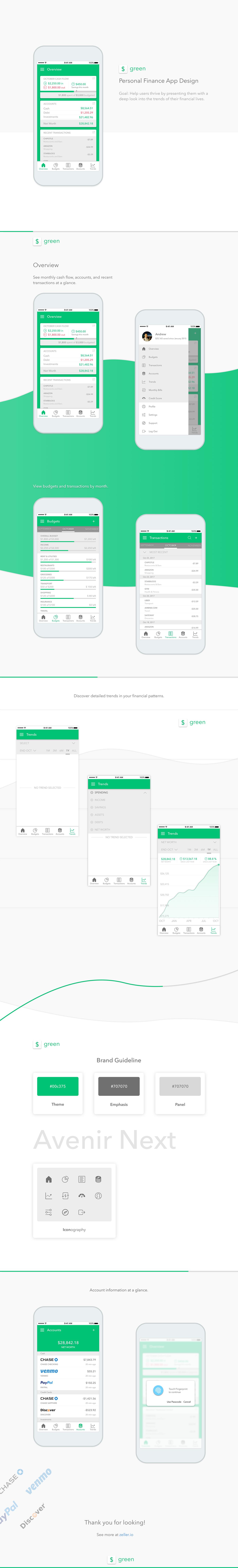 personal finance app design mint Budgets trends money sketch green