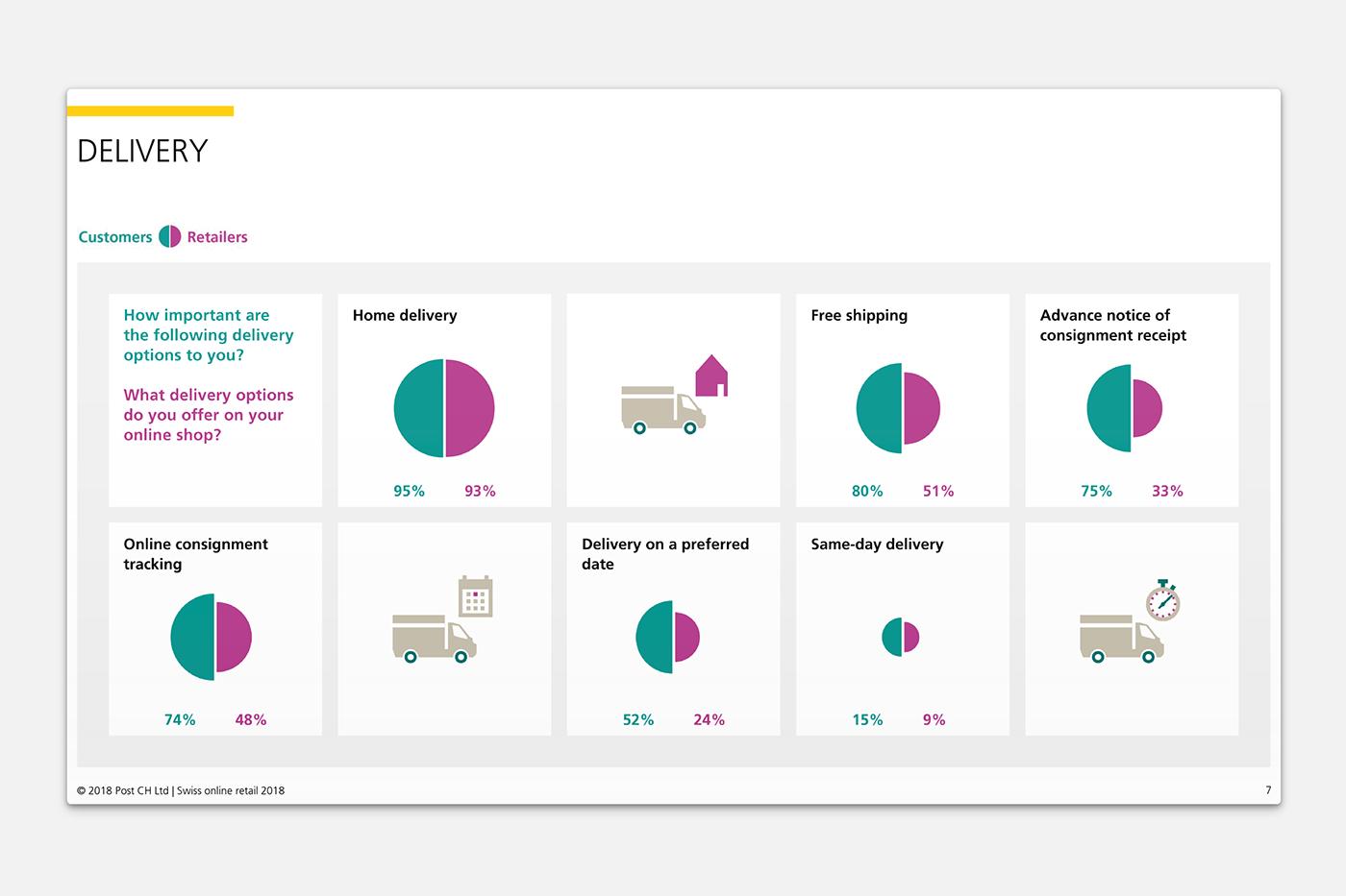microsite e-commerce data visualization infographics big picture react