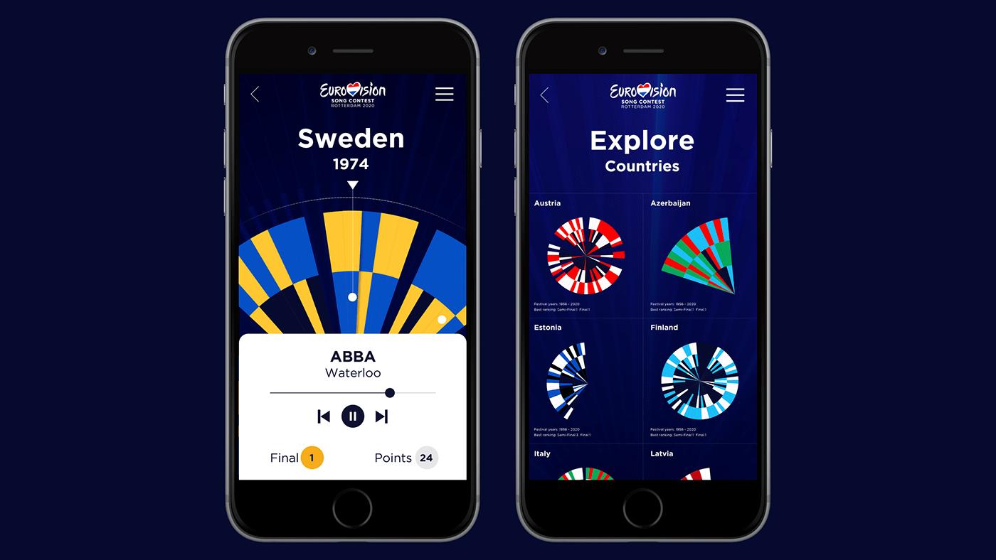 Eurovision 2020 app
