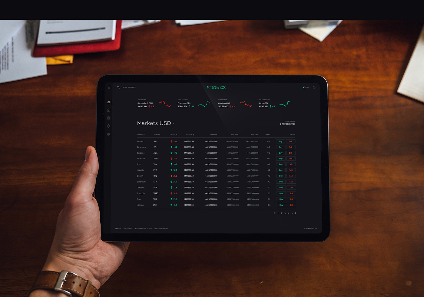 ux UI Interface dashboard Website mobile crypto cryptocurrency exchange