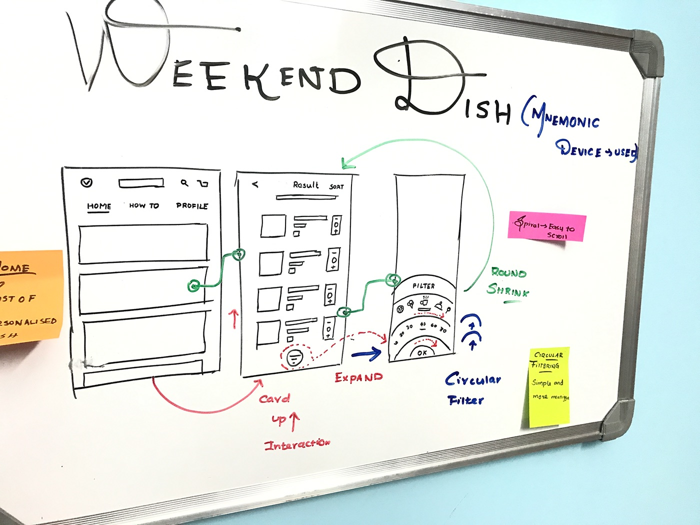 interaction iosapp UI ux IxD Webdesign clean best johnyvino research