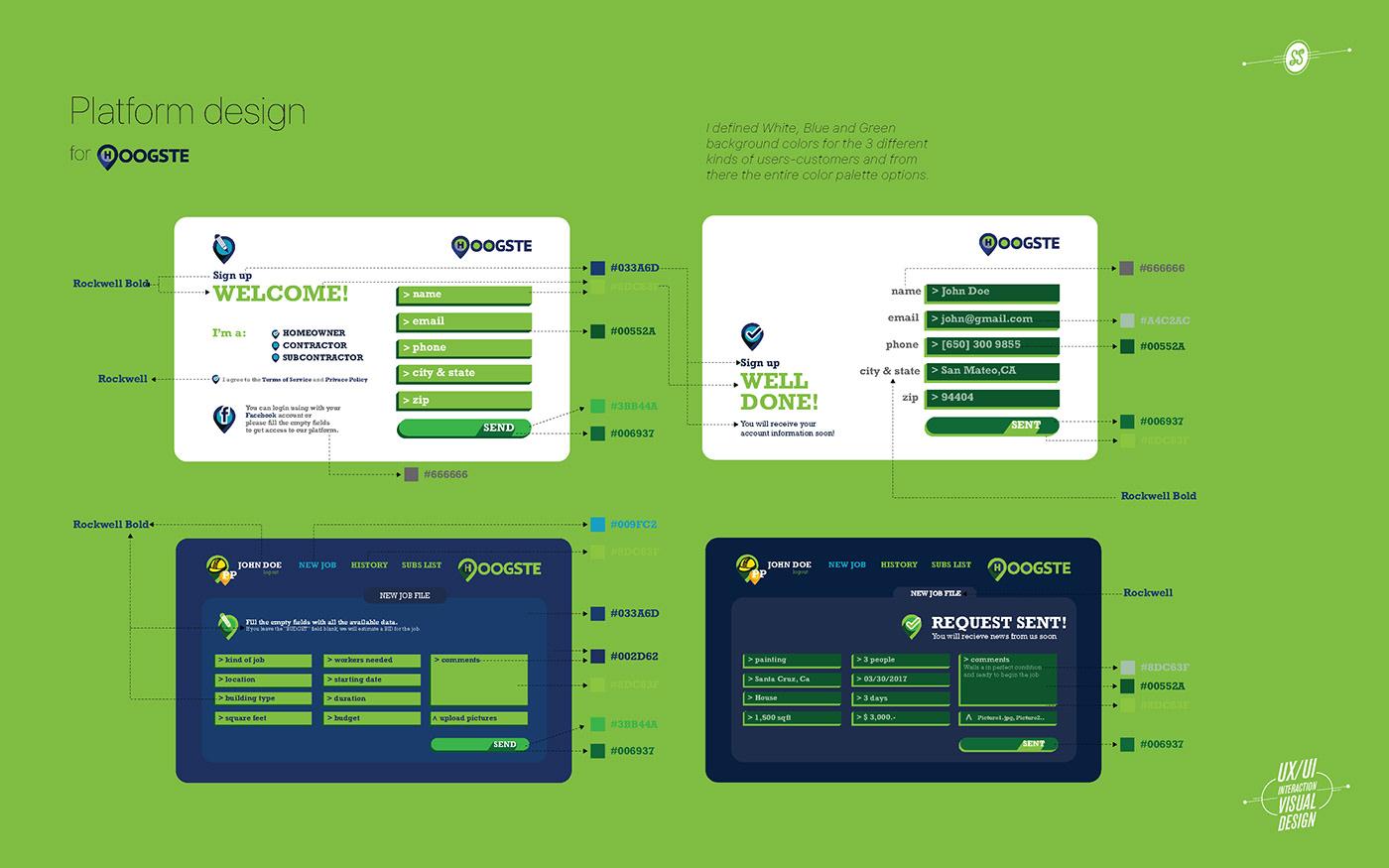 Startup branding  logo design ux UI information architecture  Website
