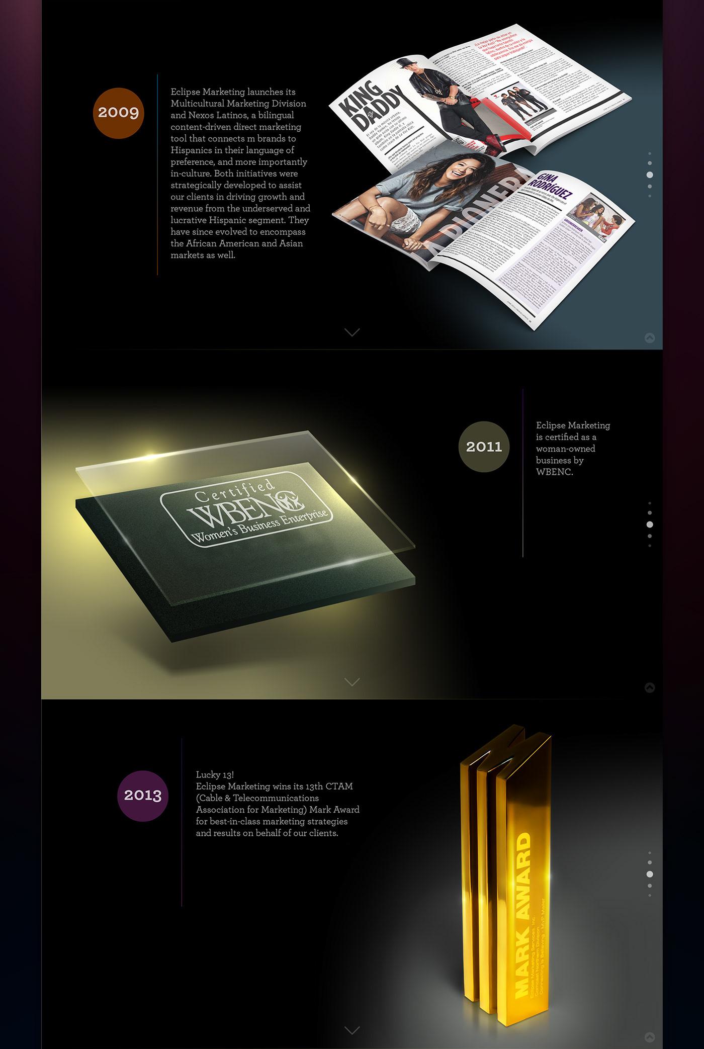 interactive timeline anniversary memory lane milestones visual parallax Responsive Website