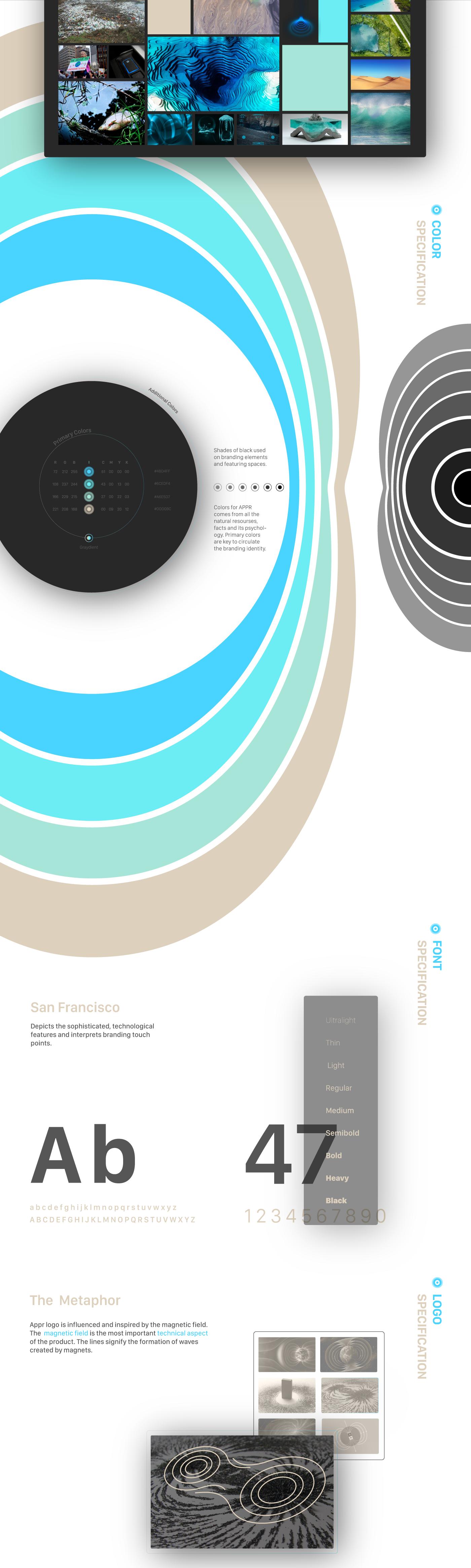 Technology future branding  visual identity art direction  Creative Direction  Logo Design Media planing plastic pollution digital design