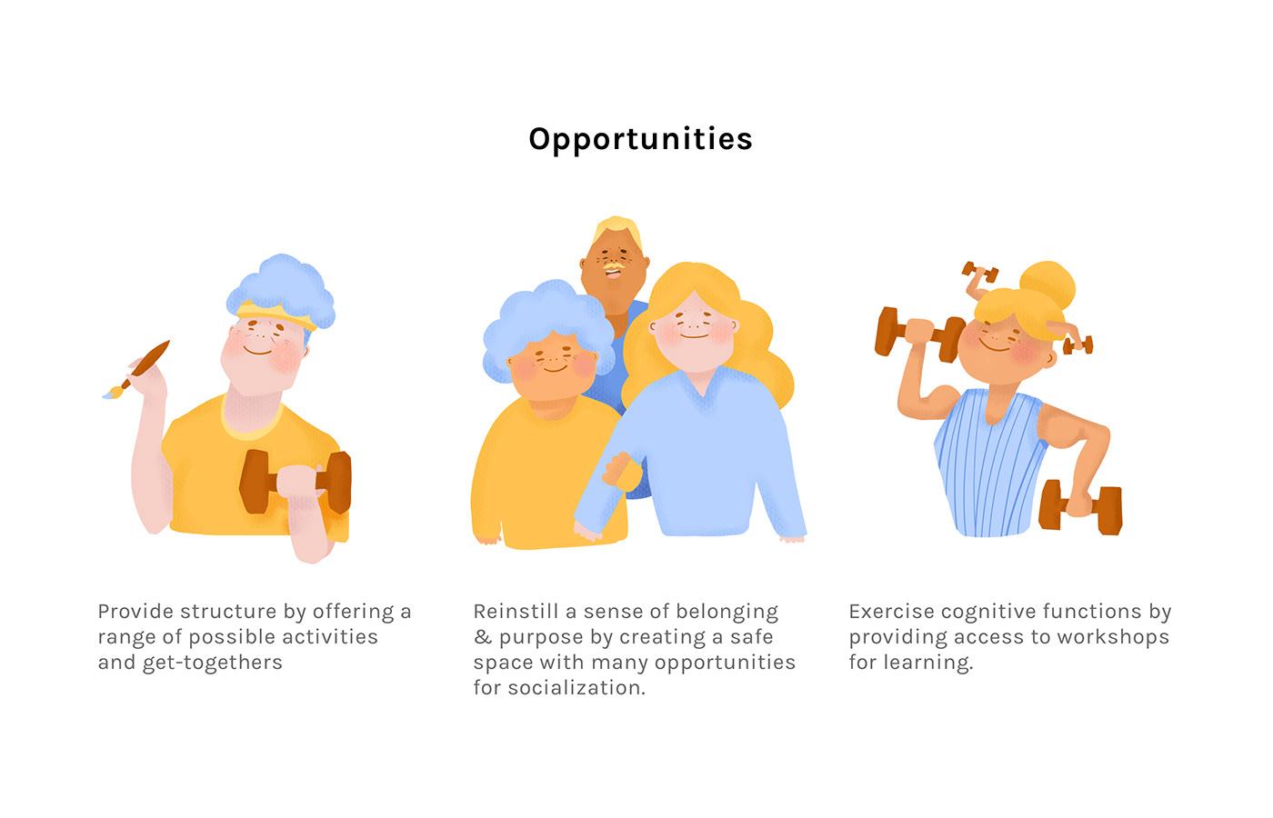 app seniors Case Study Events research retirement