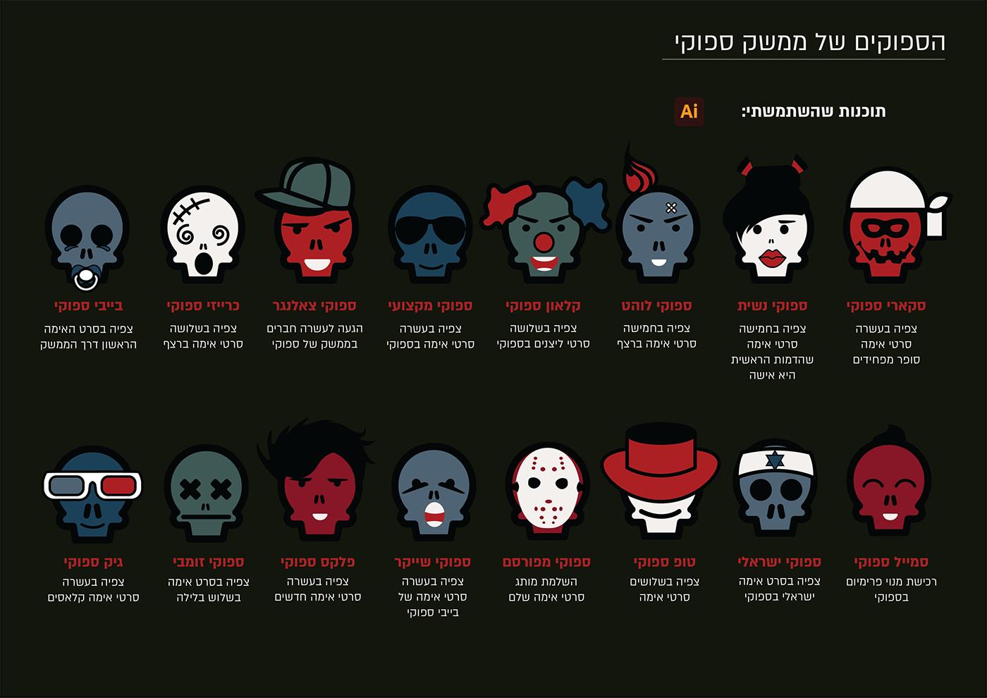 horror Horror Movies LIRON ZISKIND spooky Spooky Liron Ziskind UX UI wizo