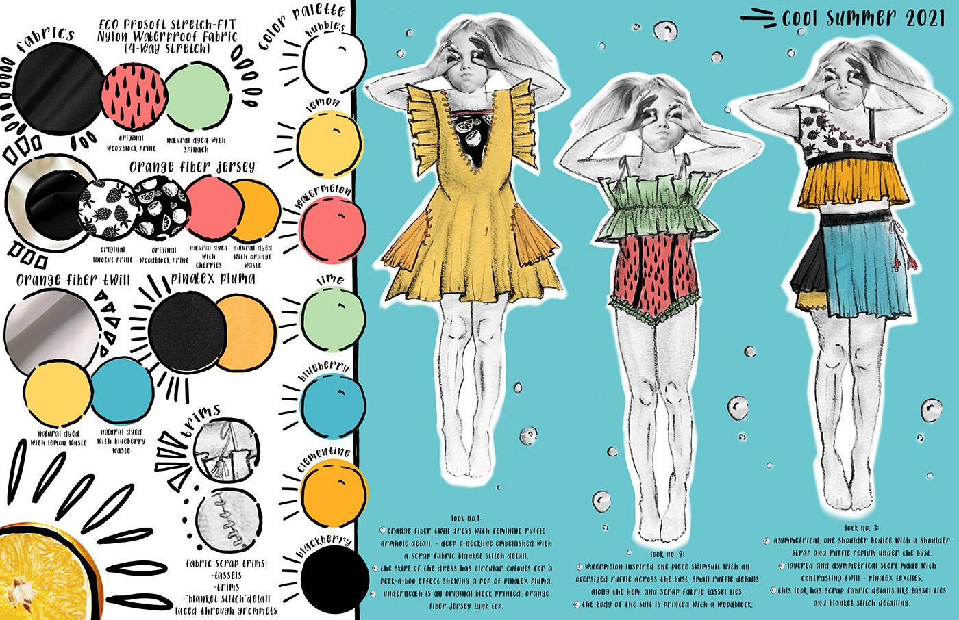 Adobe Photoshop Childrenswear color story concept development eco-friendly fabrication plan fashion design fashion illustration research Sustainability
