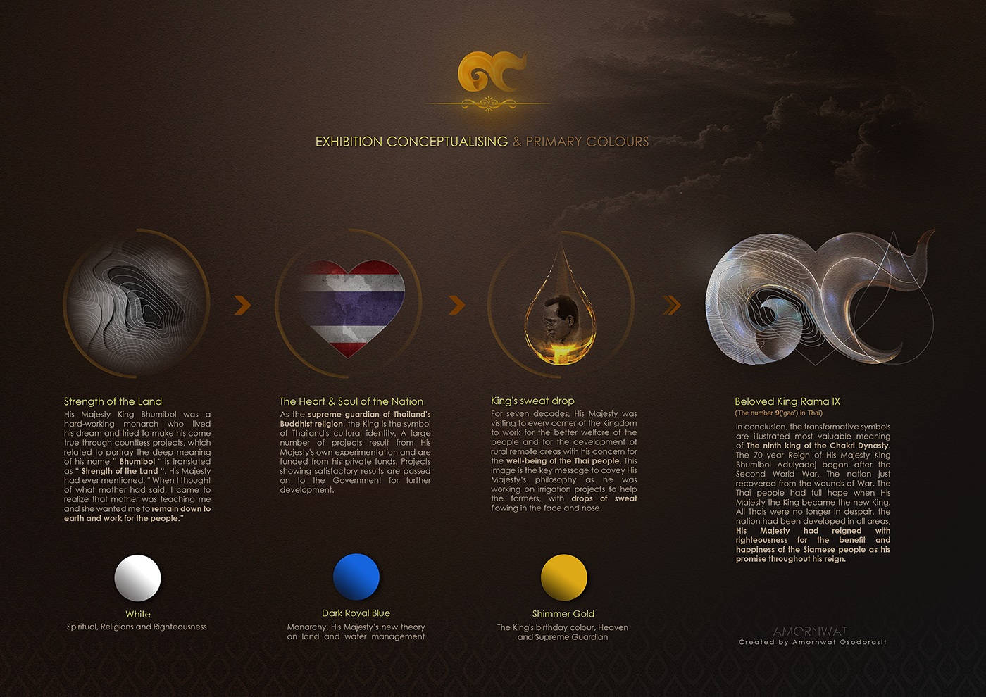 The Special Exhibition In The Reign Of King Rama Ix On Behance