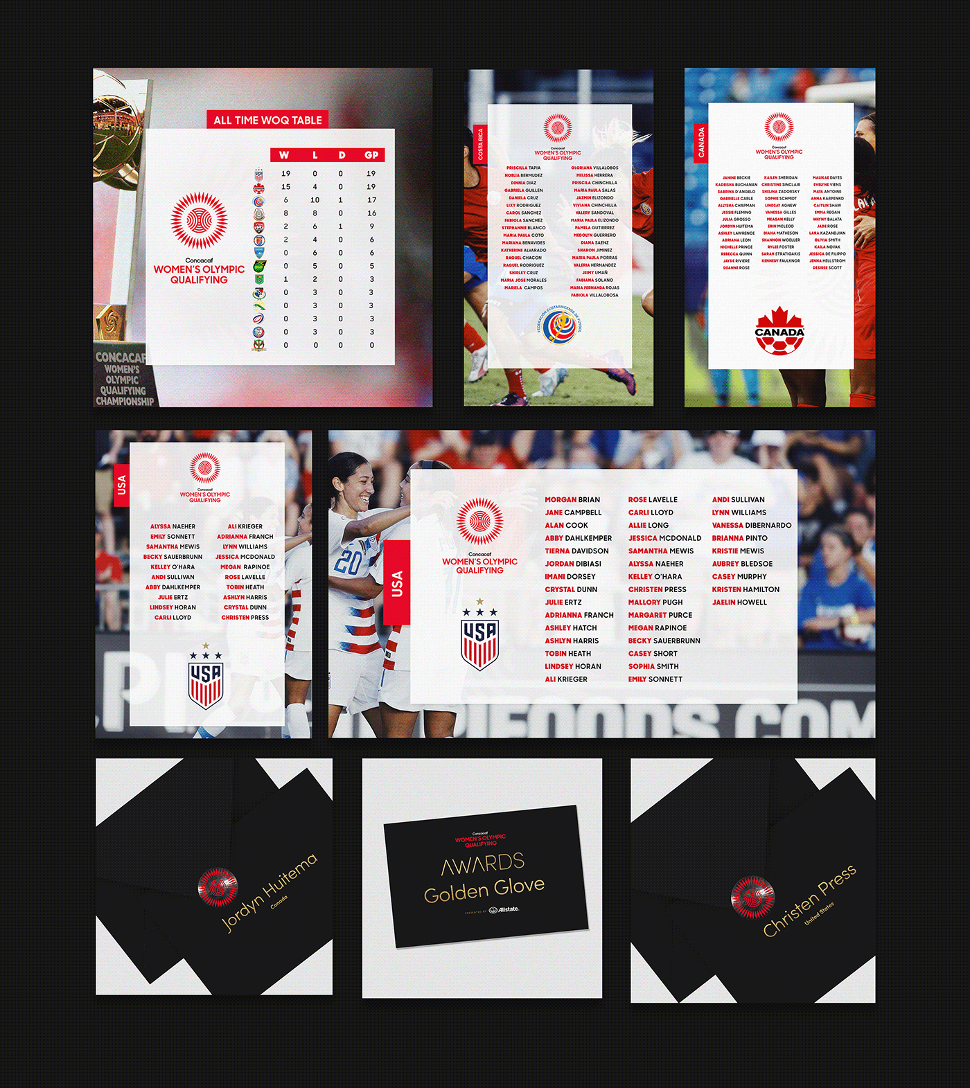 branding  design digital football soccer social media USWNT