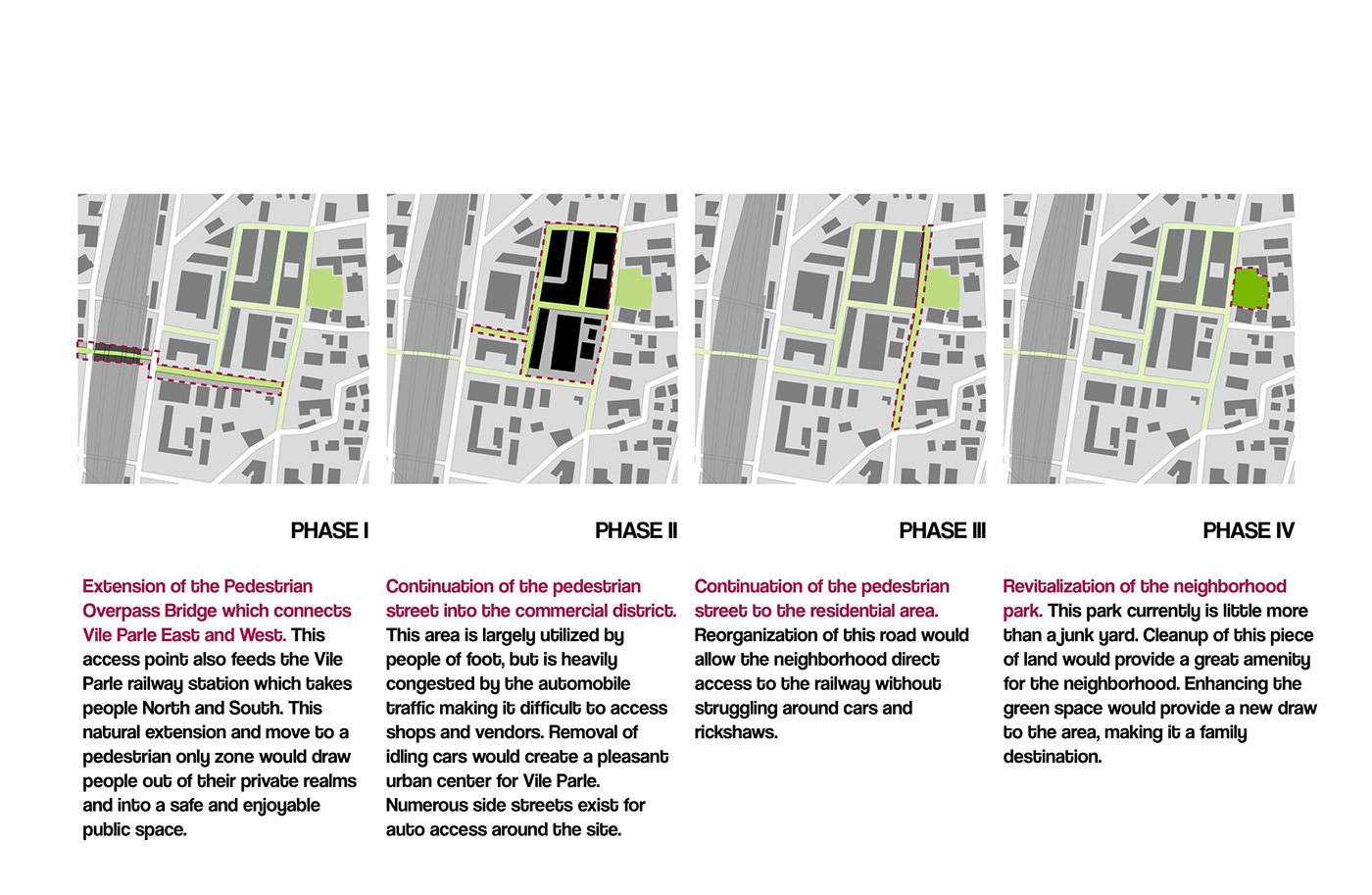 Urban Design India design MUMBAI Pedestrian oriented people places for people