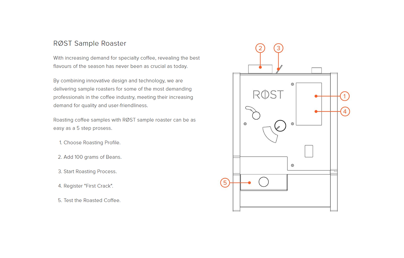 Rst coffee roaster on behance pooptronica Images