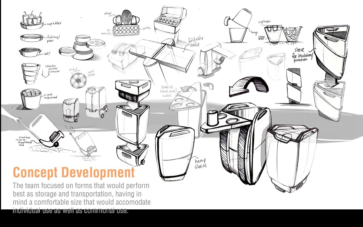 industrialdesign,productdesign,Biomaterials,sustainabledesign ,Sustainability