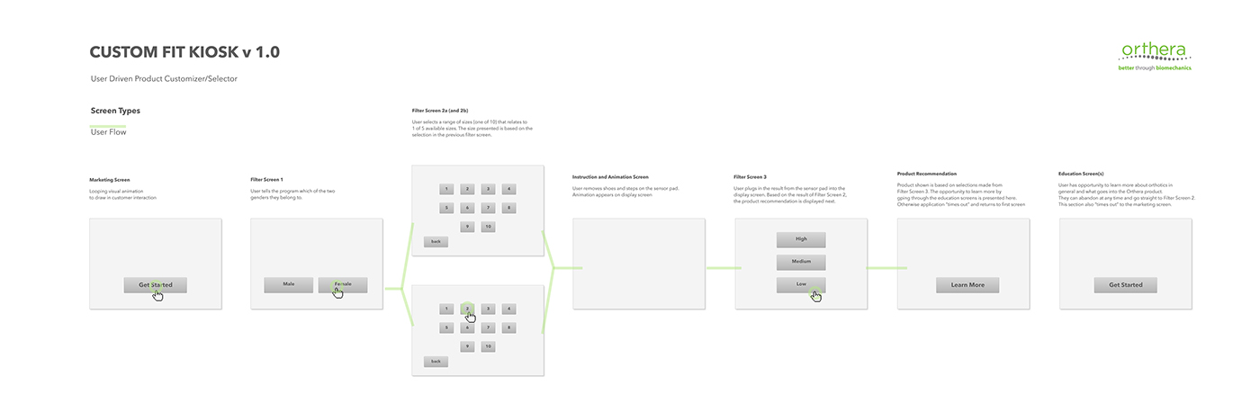 Interactive kiosk user flow wireframes and prototype on behance ccuart Choice Image