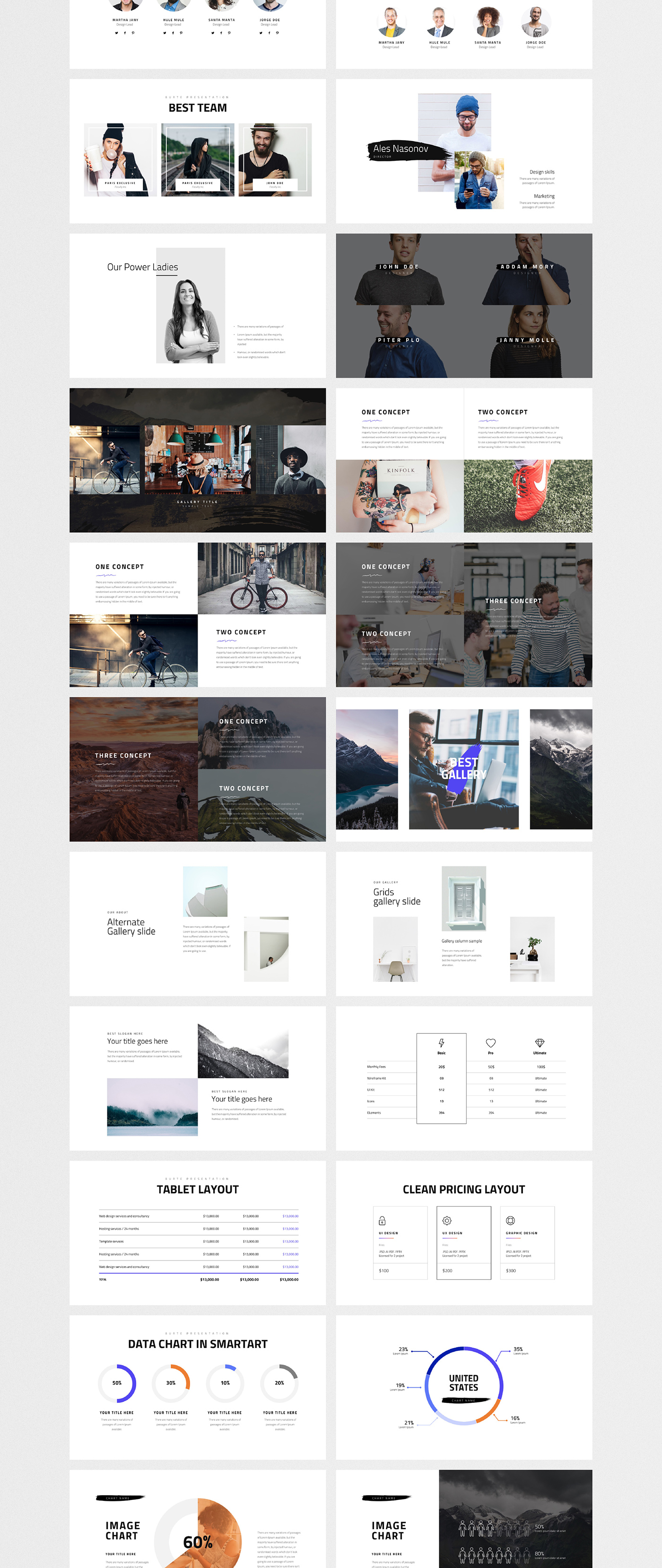 burte presentation template on behance