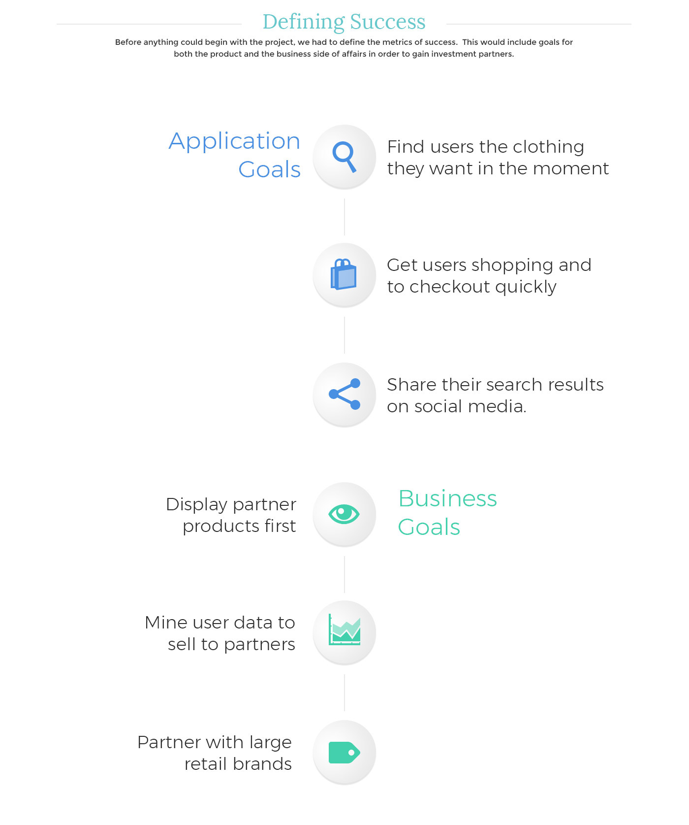 Mobile app UX design ui design