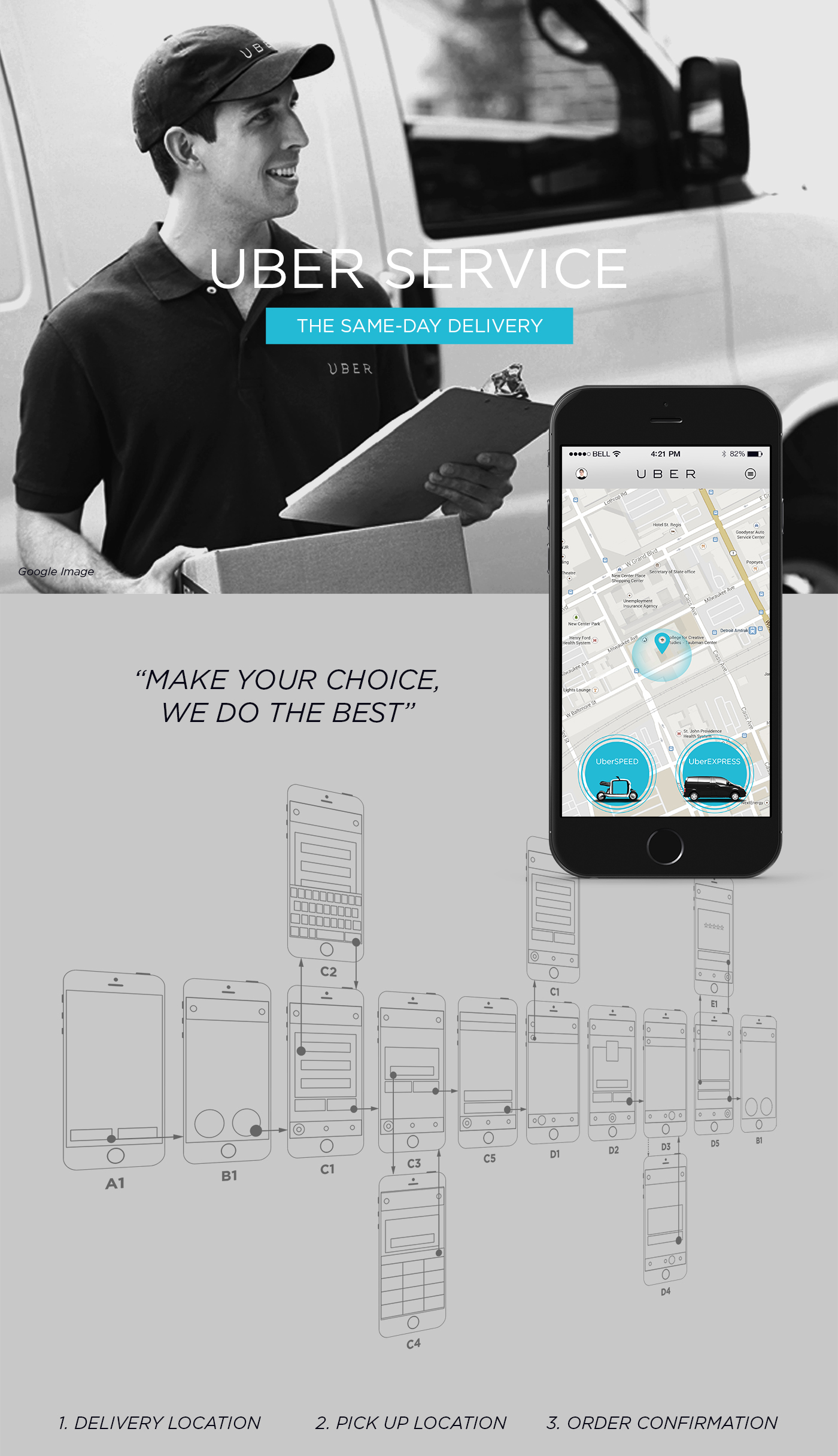 UI ux app delivery brand Uber Interface interaction