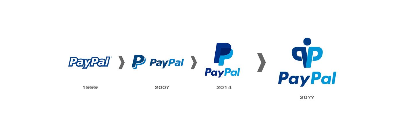 Paypal Espanol Ecuador