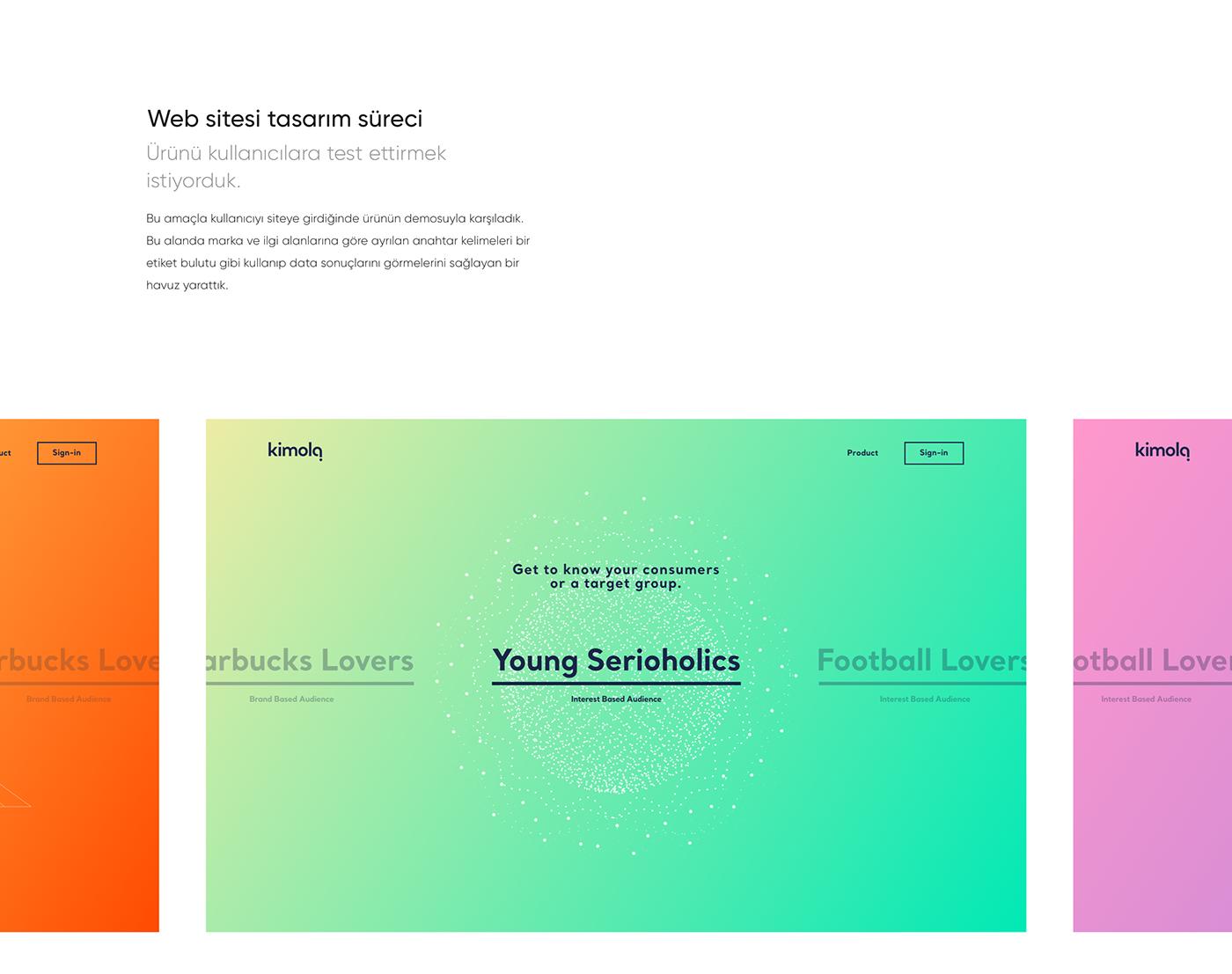 UI ux design bigdata Data Insight audience kimola Startup