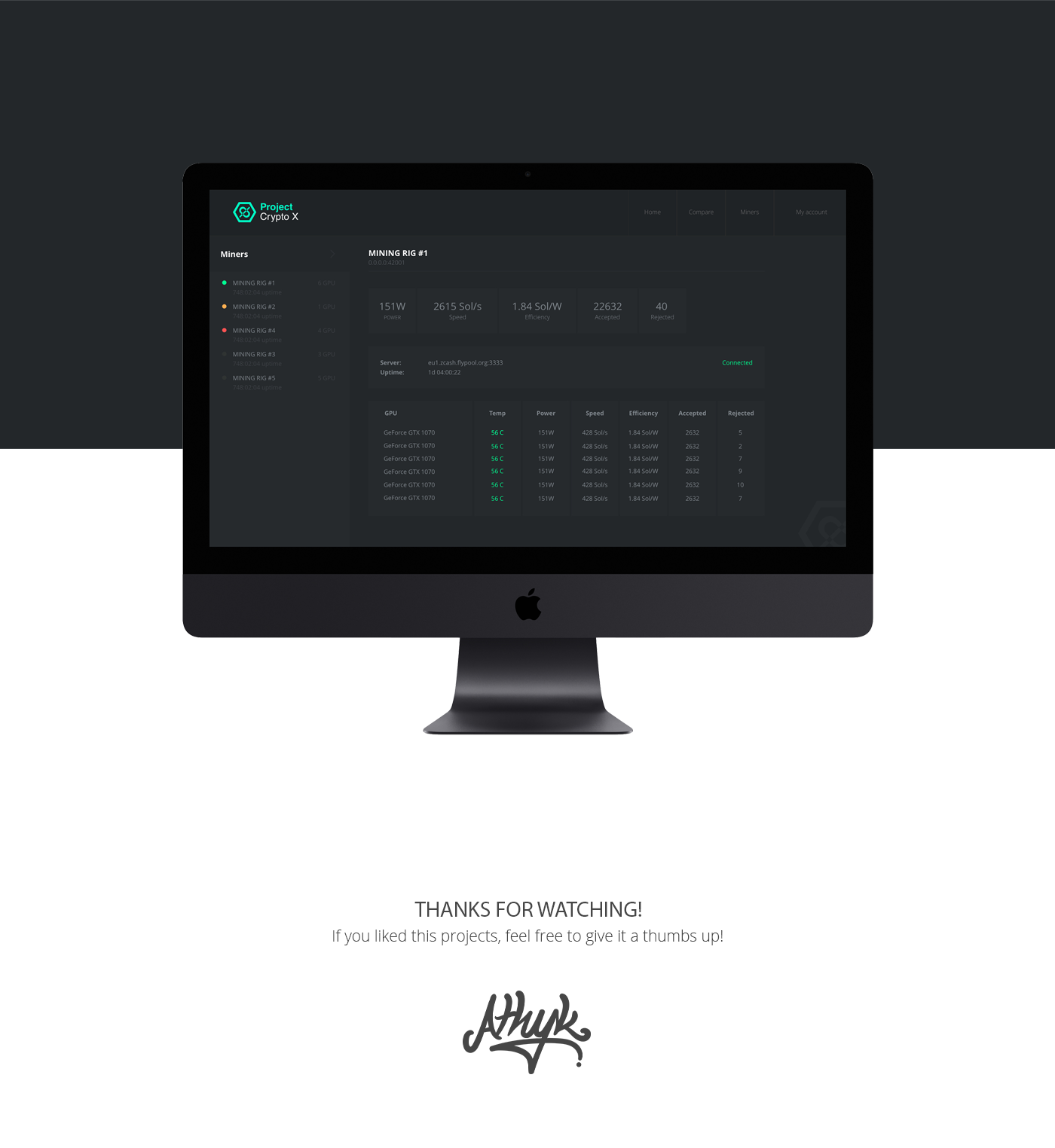 cryptocurrency miner crypto bitcoin altcoin Zcash dashboard flat modern dark