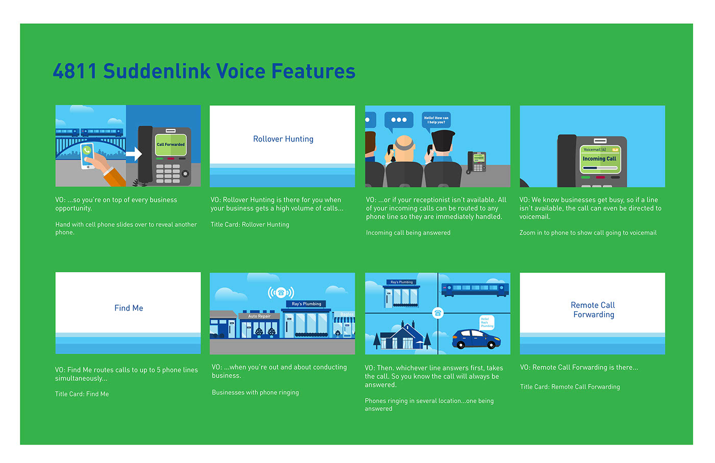 suddenlink voice features business tutorial on behance